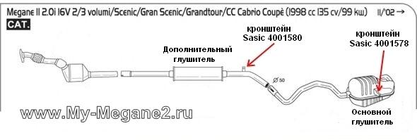 Схема глушителя на рено меган 2