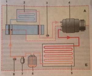 Система кондиционирования Рено Меган 2