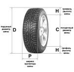 Размерность колес Рено Меган 2