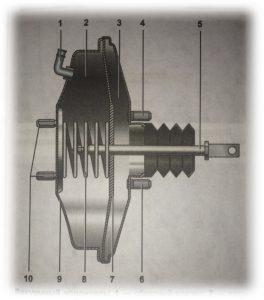 Вакуумный усилитель тормозов (вакуумник) на Рено Меган 2
