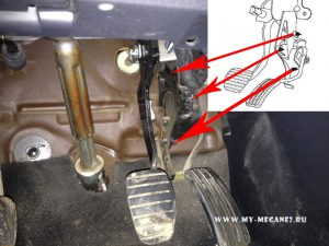 The sensor of position of the accelerator pedal on Renault Megane 2