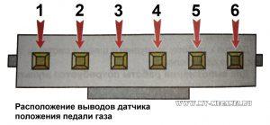 Расположение выводов датчика положения педали газа на Рено Меган 2
