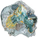 Renault Megane 2 transmission
