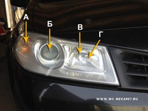 forward headlights Renault Megane 2