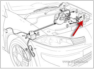 Расположение коробки предохранителей цепей силового питания (777) – Блок защиты и коммутации (1337) на автомобиле Рено Меган 2