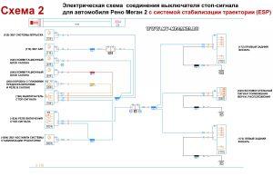 Электрическая схема соединения выключателя стоп-сигнала Рено Меган 2 с ESP